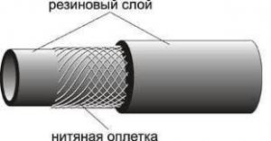 Рукав д/газовой сварки I-6.3-0,63 Гост